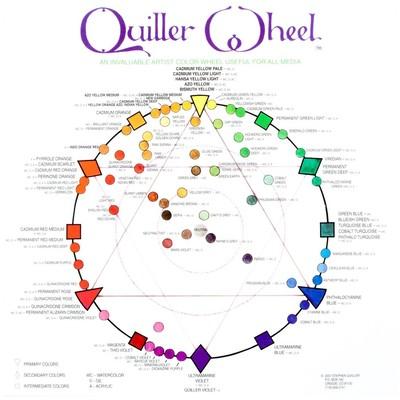 Quiller Color Wheel